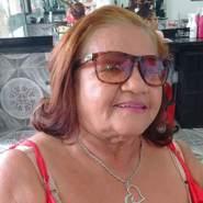 mariadasgraca3's profile photo