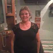 mariaangelicaco2's profile photo