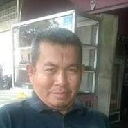 aminuddinchedaud's profile photo