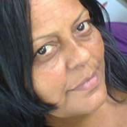 anaantoniabaez's profile photo