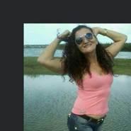 iraneidemedeiro2's profile photo
