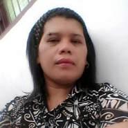 tionapitupulu's profile photo