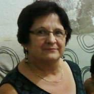 emiliarosasanchez's profile photo