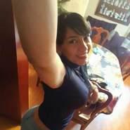 sandra_aquino's profile photo