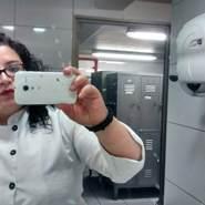 angelaherreramorales's profile photo