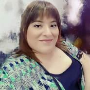 sandracasado's profile photo