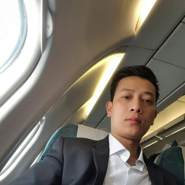 phuvanhung32's profile photo