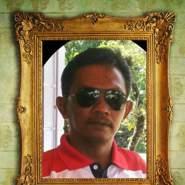 sallehsalleh2's profile photo
