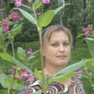 user_gyriv15's profile photo