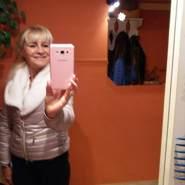 erikaeraszabo's profile photo