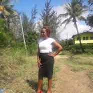 sharonmwanzia3's profile photo