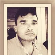 aruna393's profile photo