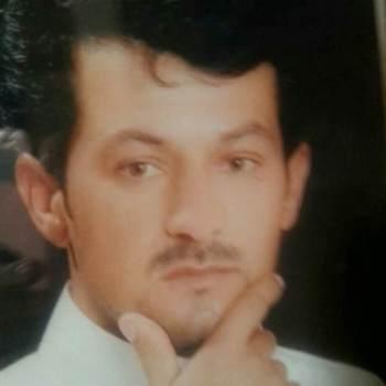 mohammadsuliman87_Ar Rayyan_Alleenstaand_Man
