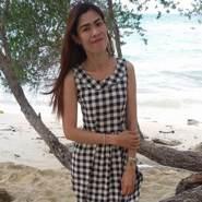 matasunee's profile photo