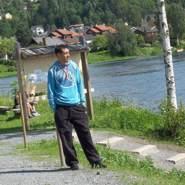 hakimtahire's profile photo