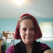 paulagraca's profile photo
