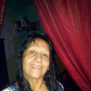 hildavalenzuela1's profile photo