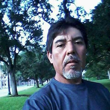 pablogalloso_Texas_Single_Male