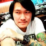 onizonizuka's profile photo