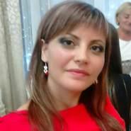 lenalena21's profile photo