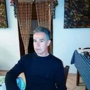 angelopais's profile photo