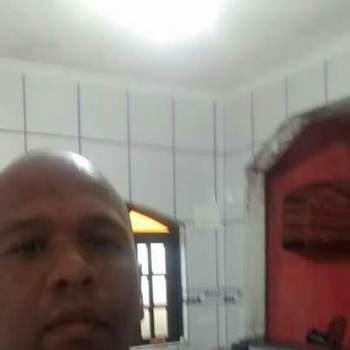 marcelobrito6_Sao Paulo_Solteiro(a)_Masculino
