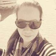 sherylartesano5's profile photo