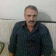 Ismailtuekmenoglu's profile photo
