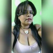 monsenor nouel black women dating site 33, otra banda black women in la altagracia, dominican republic looking for a: man aged 29 to 40 holaaa i a single woman ,study medecine in dominicain republic, my real name is nelly born in haitii dont have kids but i would like to have in the futur , i like pop music and rnb,i like funny people for.