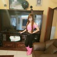 lorenamendez6's profile photo