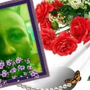 sounacodem's profile photo