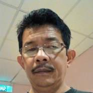 mozulamin's profile photo