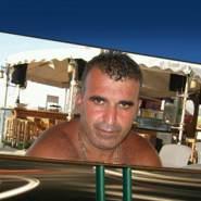 mekjiangaro's profile photo