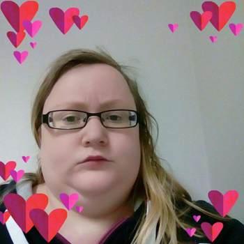 maryroseduane_Cork_Single_Female