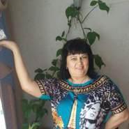 irina_bogatyreva1972's profile photo