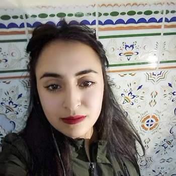dohaa18's Waplog story